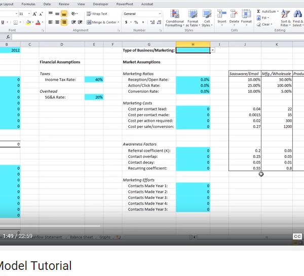 Financial Model Template. startup financial model demo youtube. the ...